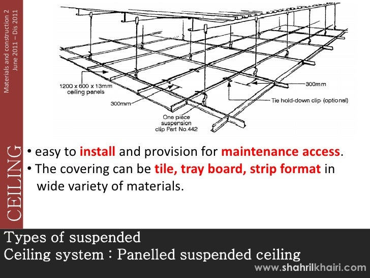 suspended ceiling construction Drywall ceiling suspension   suspended ceiling systems with an area of 144 square feet or less,  ir 25-3: drywall ceiling suspension conventional construction.