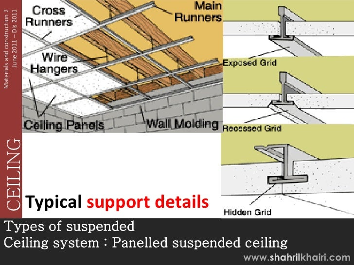 June 2011 – Dis 2011Materials and construction 2   CEILING                               Typical support detailsTypes of s...