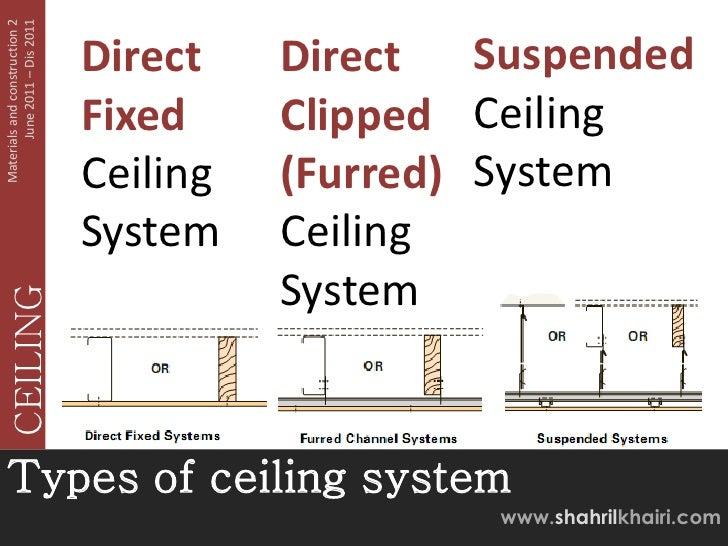 Ceilings Direct Cc Integralbook Com