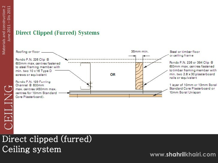 June 2011 – Dis 2011Materials and construction 2   CEILINGDirect clipped (furred)Ceiling system                           ...