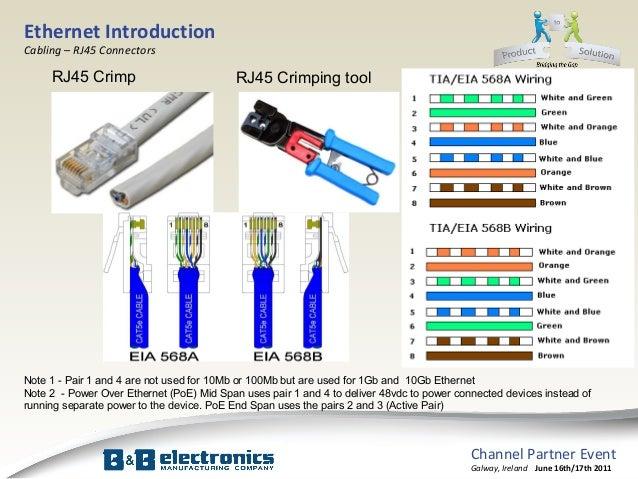 Rj45 Wiring Diagram 100mb Wiring Diagram