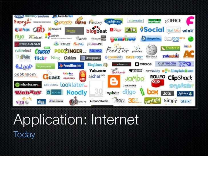 Application: Internet Today