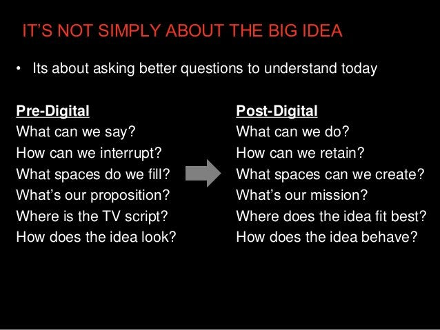 IT'S NOT SIMPLY ABOUT THE BIG IDEA• Its about asking better questions to understand todayPre-Digital                      ...