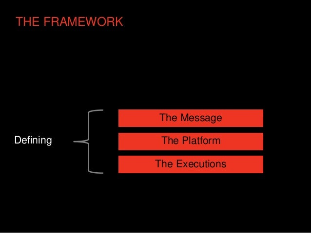 THE FRAMEWORK                The MessageDefining         The Platform                The Executions