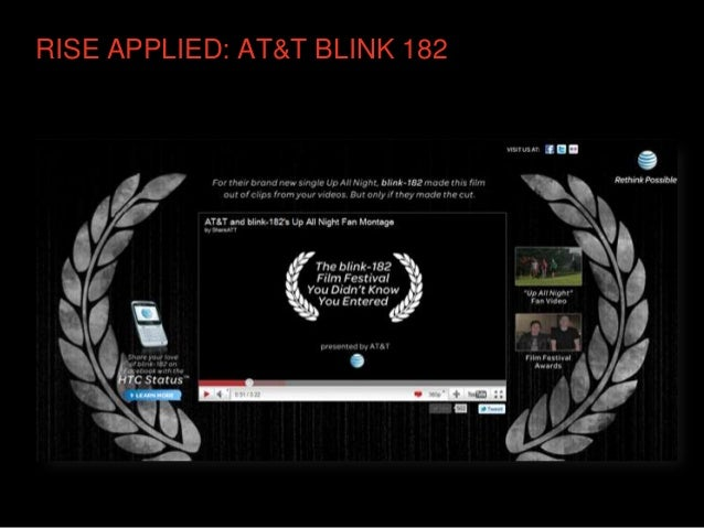 RISE APPLIED: AT&T BLINK 182