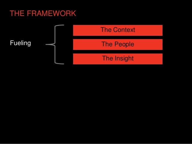 THE FRAMEWORK                The ContextFueling         The People                The Insight