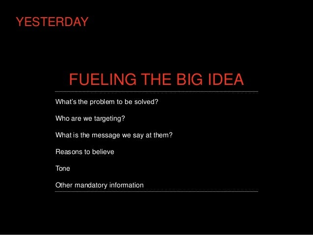 YESTERDAY        FUELING THE BIG IDEA    What's the problem to be solved?    Who are we targeting?    What is the message ...