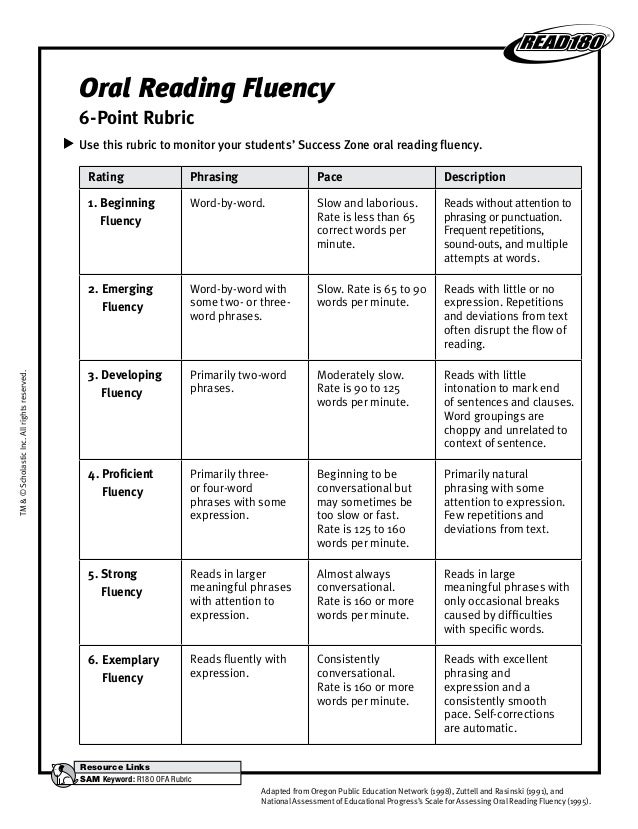 oral-fluency-rubric