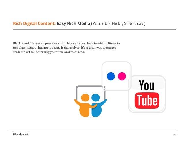 Easy Rich Media Interactive Video Blackboard Open Content Content Editor  Digital Content Partnerships; 18.