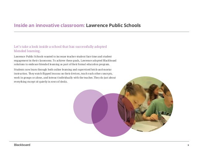 Blackboard Innovative Classroom ~ A blended classroom ways to blend with blackboard