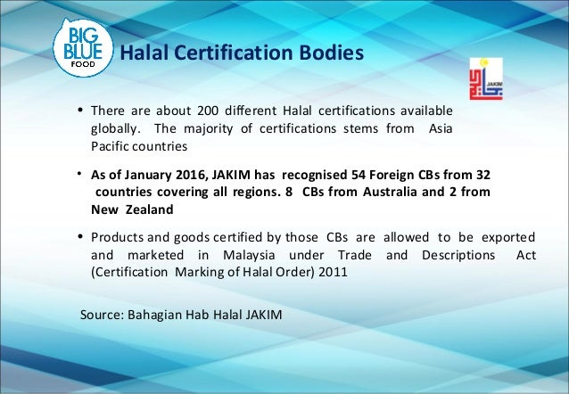 cattle farming business plan in malaysia