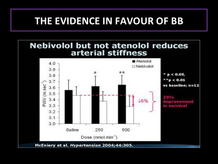 Nebivolol drug study scribd pdf