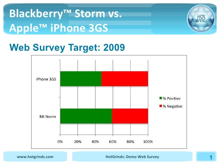 blackberry storm vs storm 2 - photo #36