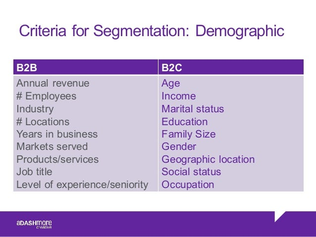 Criteria for Segmentation: Demographic B2B B2C Annual revenue # Employees Industry # Locations Years in business Ma...