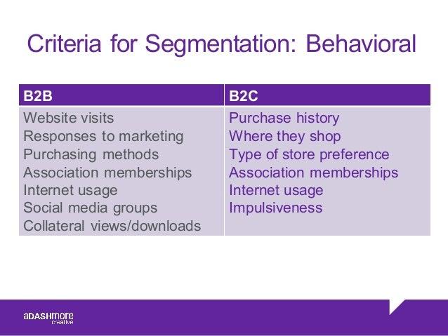 Criteria for Segmentation: Behavioral B2B B2C Website visits Responses to marketing Purchasing methods Association ...