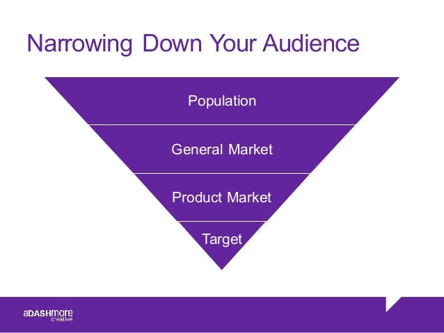 Narrowing Down Your Audience Population General Market Product Market Target