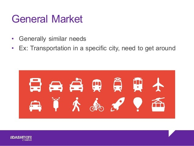 General Market • Generally similar needs • Ex: Transportation in a specific city, need to get around