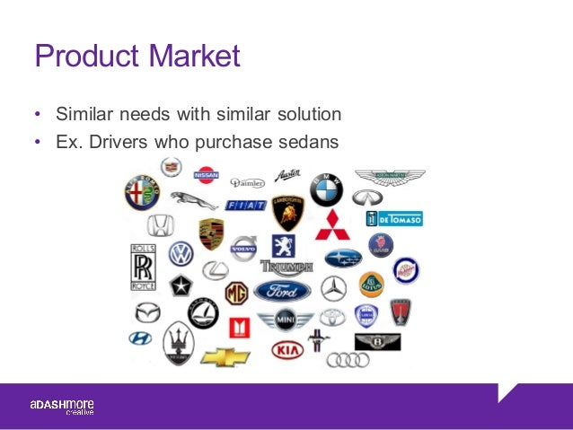 Product Market • Similar needs with similar solution • Ex. Drivers who purchase sedans