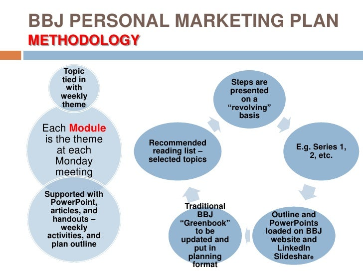 marketing plan primax 95 Magellan strategy group works with clients to build comprehensive strategic marketing plans based upon clearly articulated goals and objectives.