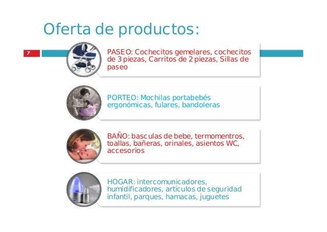 Oferta de productos: PASEO: Cochecitos gemelares, cochecitos de 3 piezas, Carritos de 2 piezas, Sillas de paseo PORTEO: Mo...