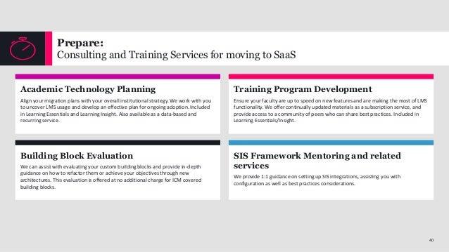 Blackboard Learn Building Block Development