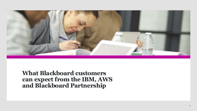 Browser Checker | Blackboard Help
