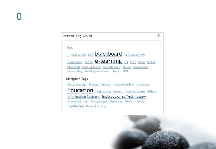 Niagara College Blackboard Login | NC Blackboard Learn