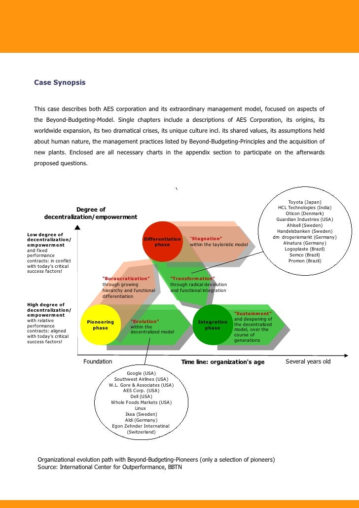aes harvard business case Multinational capital budgeting globalizing the cost of capital and capital budgeting at aes, harvard case 5-206-080 table of content • description of the case.