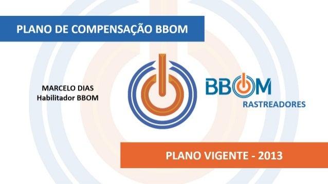 Apresentação TimeBBOM.info