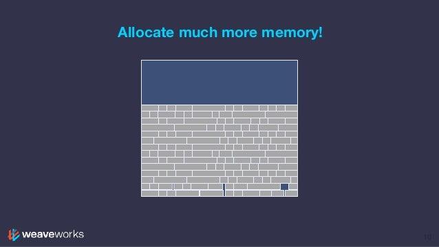 Allocate much more memory! 10