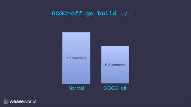 GOGC=off go build ./... 19 Normal 7.3 seconds 5.3 seconds GOGC=off
