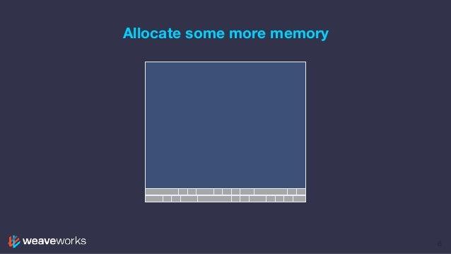 Allocate some more memory 6
