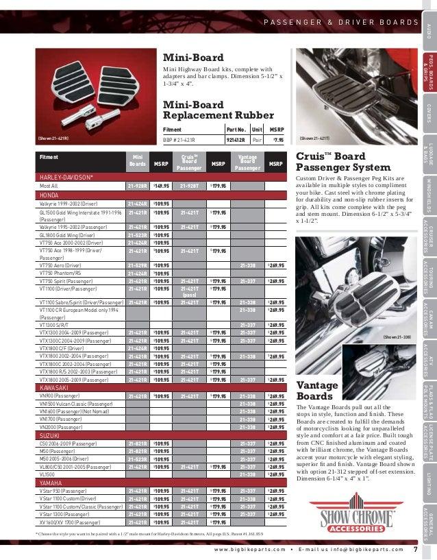 harley sidecar wiring diagram harley switch diagram wiring