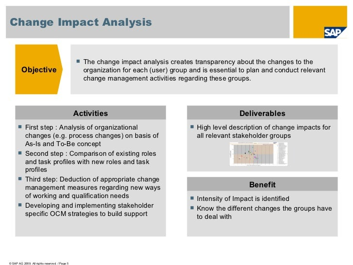 Perfect Page; 5. Change Impact Analysis ...  Impact Assessment Template