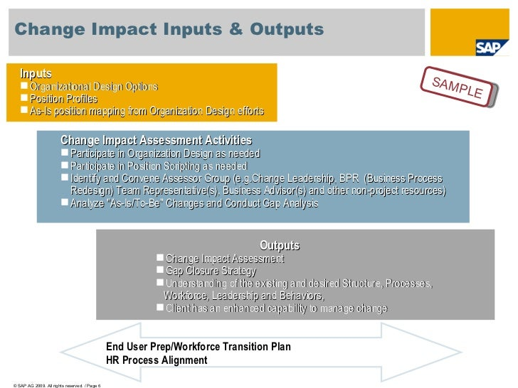 Change Impact Analysis SampleV