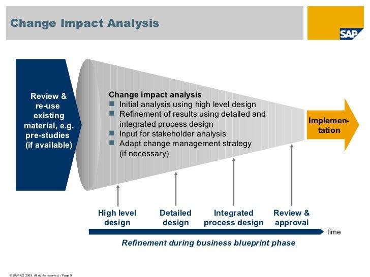 Page SAMPLE; 9. Change Impact Analysis ...