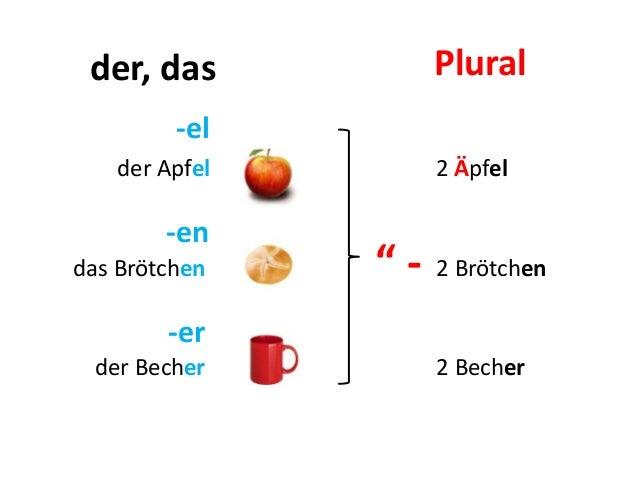 """der, das           Plural         -el   der Apfel        2 Äpfel        -endas Brötchen   """"-   2 Brötchen        -er der B..."""