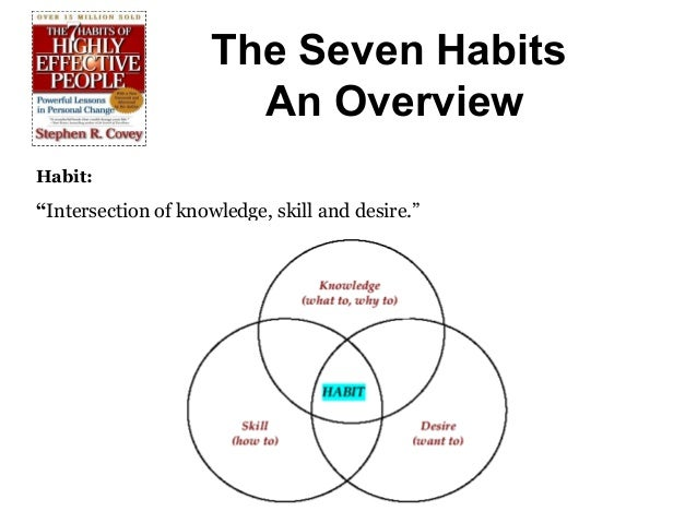 7 seven habits of highly effective people pdf