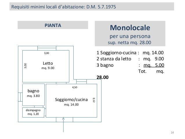 Requisiti Bb Puglia Esposito Parte12