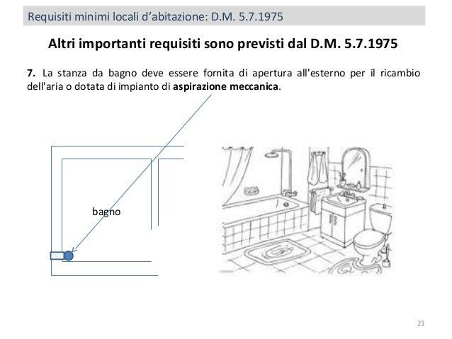 Camera Matrimoniale Dimensioni Minime.Requisiti B B Puglia Esposito Parte1 2