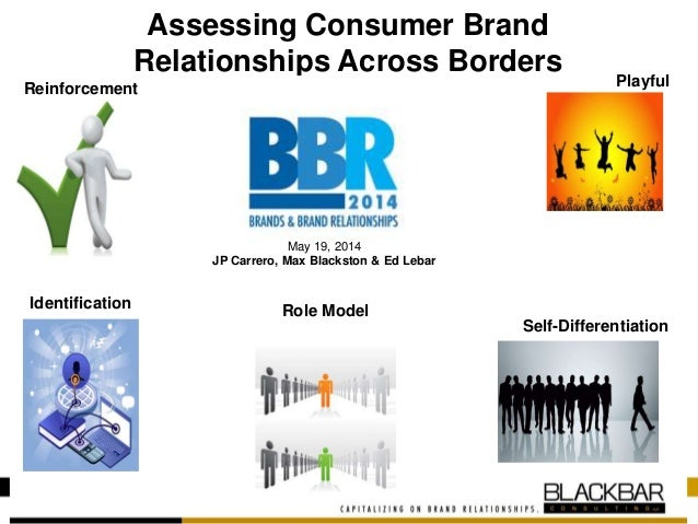 Assessing Consumer Brand Relationships Across Borders ele Playful Self-Differentiation Identification Role Model Reinforce...