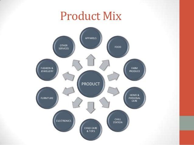 Marketing mix used by big bazaar