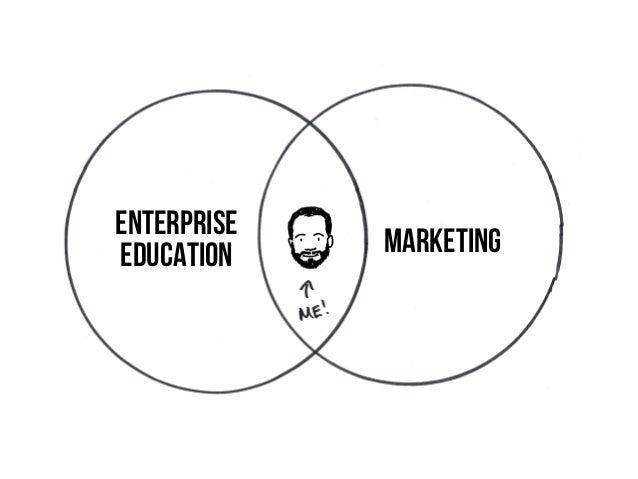 Enterprise education Marketing