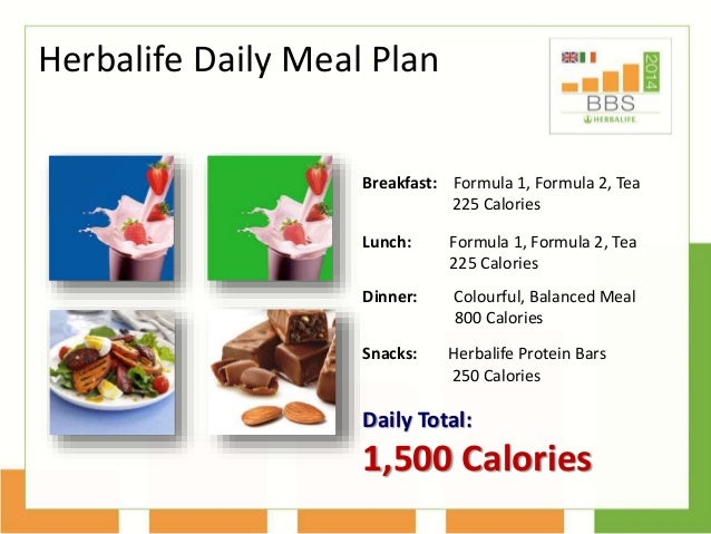 herbalife daily meal plan - Template