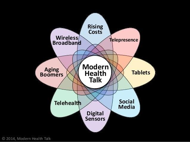 Broadband Communities Summit - My Presentation on Assisted Living and Senior Housing