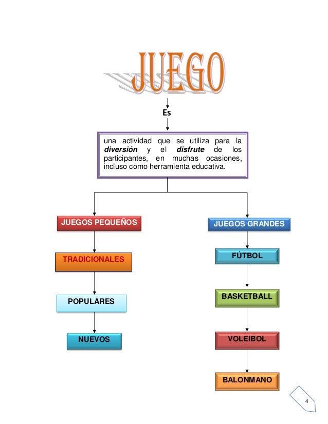 Bc N°1: Prácticas lúdicas y juegos -Prof.Freddy Moreno