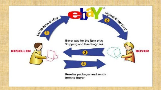 an overview of ebay inc Ebay's (nasdaq:ebay) stock is up 8% year-to-date following strong second and third quarter results, partially offset by weak fourth quarter guidance in the first.
