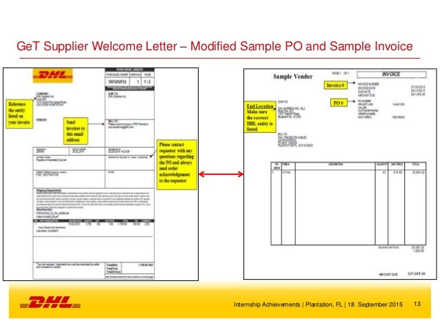 dhl internship report This is a research report on project report on logistic system in dhl by reena dapat in operations research category  final internship report.