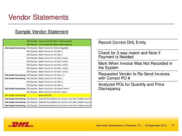 dhl internship report View notes - dhl-global market leaders (assignment) from ibs 351 at humber dhl: global market leaders marketing is the competitive/creative business strategy designed to captivate/hold the.