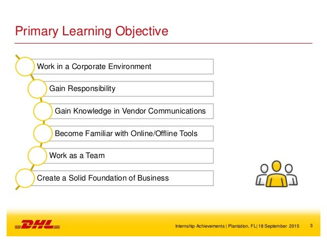 the objectives of dhl 40 years of dhl frank appel, ceo deutsche post dhl group recounts the secret of dhl's success.